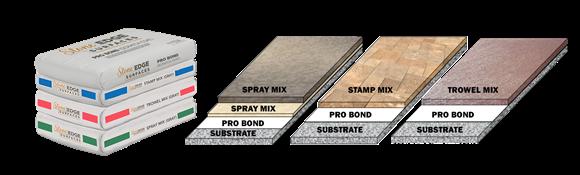 Stone Edge Surfaces Concrete Repair & Refurbishment System!