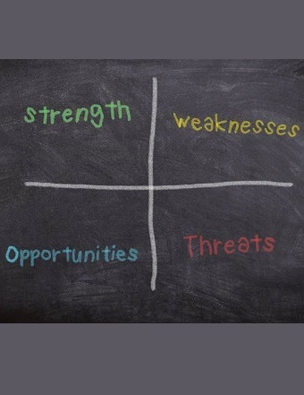 Are you competitive? Do a SWOT analysis and find out