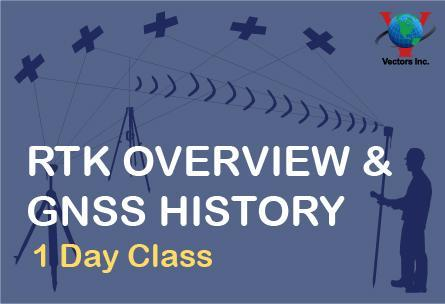 RTK OVERVIEW AND GNSS HISTORY Class