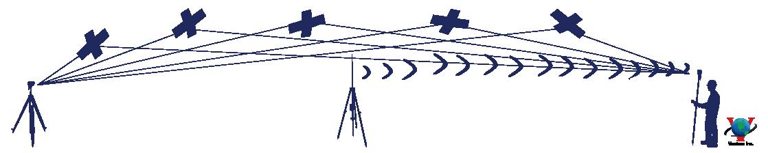 RTK Illustration - Base, Rover, and Radio with Satellite Links