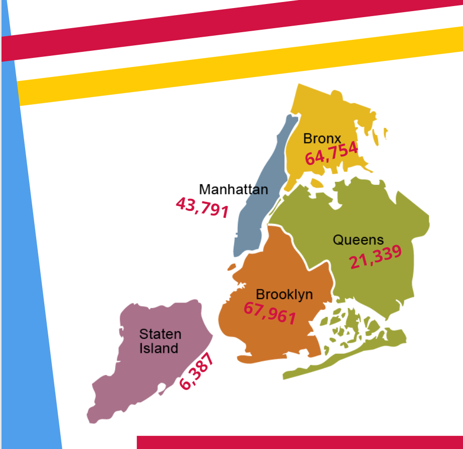 Map of New York's Five Main Burroughs Demonstrating the Numbers of Children Served in Each by Reach Out and Read of Great New York; the numbers total over 250,000.